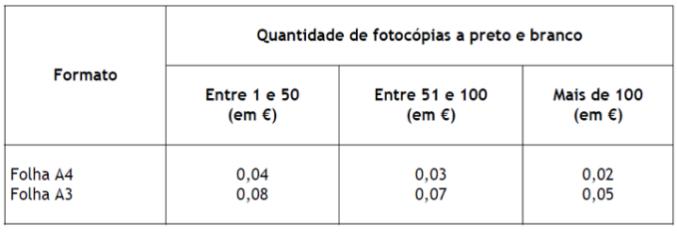 PreçarioFotocopias